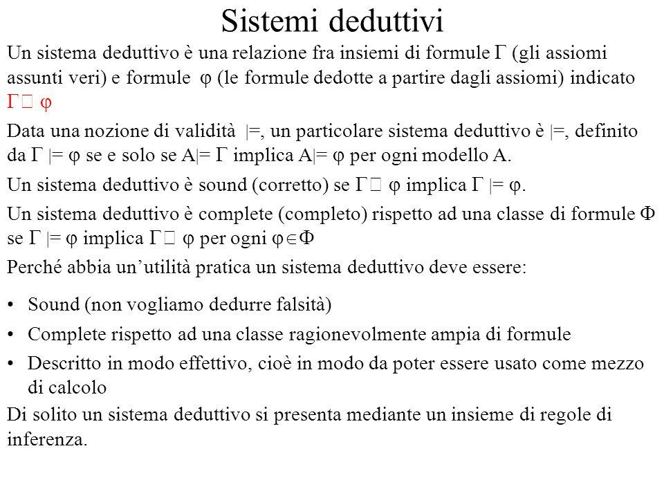 Sistemi deduttivi Un sistema deduttivo è una relazione fra insiemi di formule (gli assiomi assunti veri) e formule (le formule dedotte a partire dagli