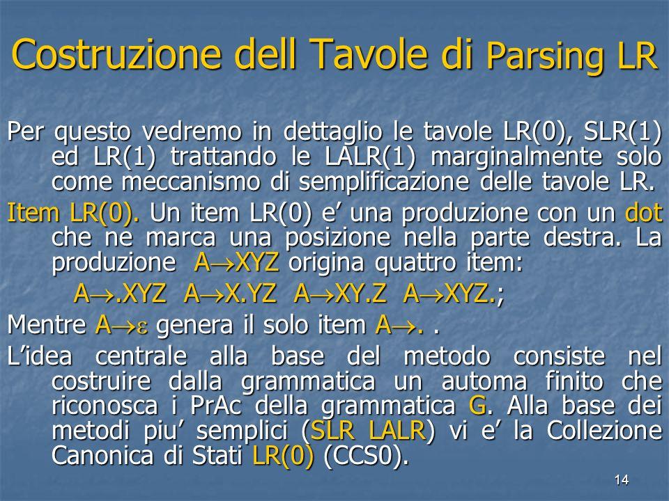 14 Costruzione dell Tavole di Parsing LR Per questo vedremo in dettaglio le tavole LR(0), SLR(1) ed LR(1) trattando le LALR(1) marginalmente solo come