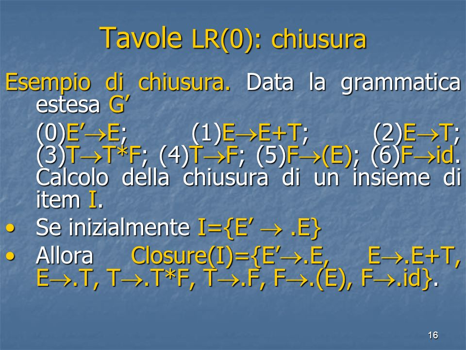16 Tavole LR(0): chiusura Esempio di chiusura. Data la grammatica estesa G (0)E E; (1)E E+T; (2)E T; (3)T T*F; (4)T F; (5)F (E); (6)F id. Calcolo dell