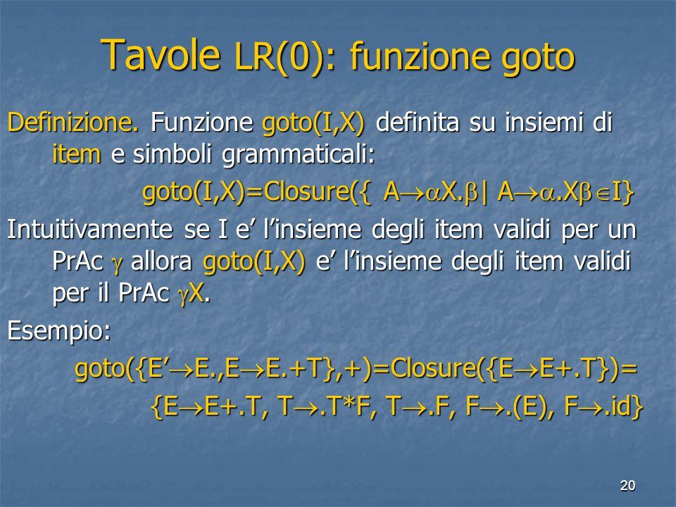 20 Tavole LR(0): funzione goto Definizione. Funzione goto(I,X) definita su insiemi di item e simboli grammaticali: goto(I,X)=Closure({ A X. | A.X I} I