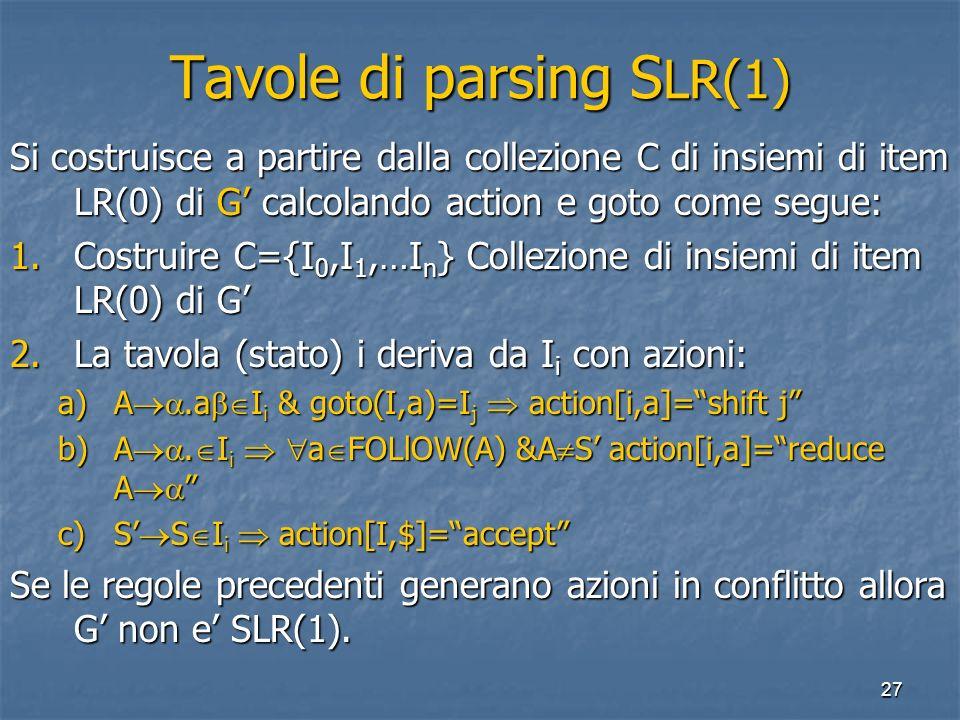 27 Tavole di parsing S LR(1) Si costruisce a partire dalla collezione C di insiemi di item LR(0) di G calcolando action e goto come segue: 1.Costruire