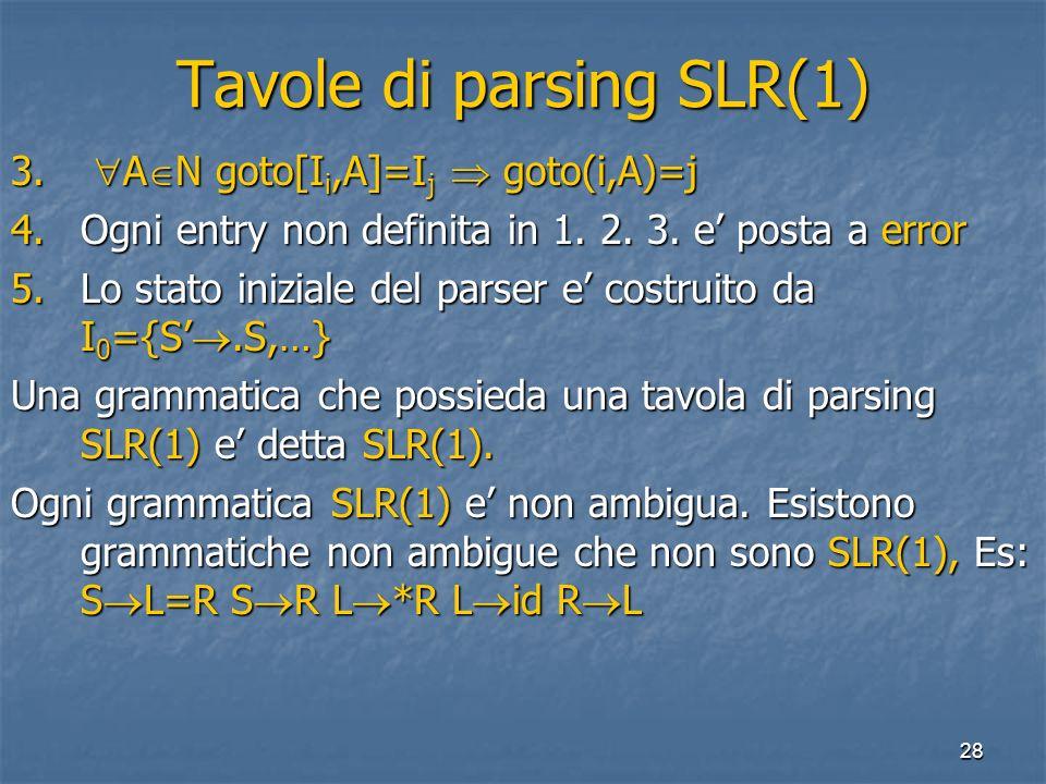 28 Tavole di parsing SLR(1) 3. A N goto[I i,A]=I j goto(i,A)=j 4.Ogni entry non definita in 1. 2. 3. e posta a error 5.Lo stato iniziale del parser e