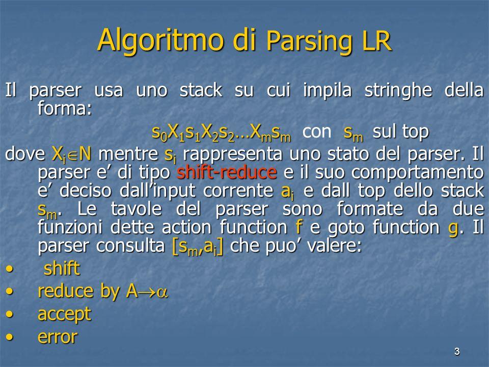 3 Algoritmo di Parsing LR Il parser usa uno stack su cui impila stringhe della forma: s 0 X 1 s 1 X 2 s 2 …X m s m s m sul top s 0 X 1 s 1 X 2 s 2 …X