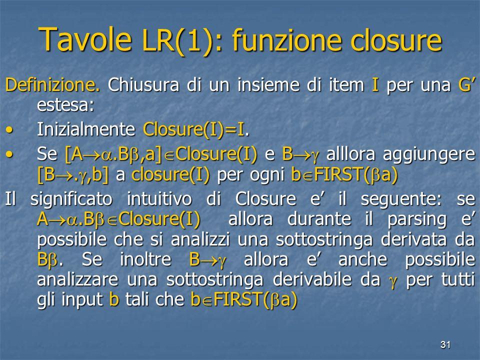 31 Tavole LR(1): funzione closure Definizione. Chiusura di un insieme di item I per una G estesa: Inizialmente Closure(I)=I.Inizialmente Closure(I)=I.