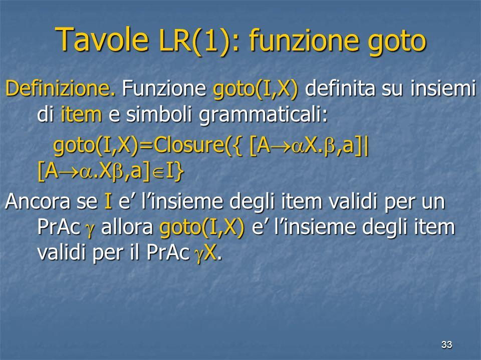 33 Tavole LR(1): funzione goto Definizione. Funzione goto(I,X) definita su insiemi di item e simboli grammaticali: goto(I,X)=Closure({ [A X.,a]| [A.X,