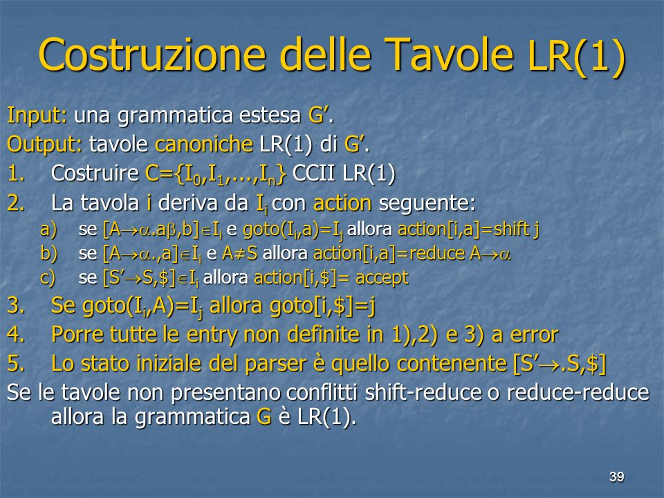 39 Costruzione delle Tavole LR(1) Input: una grammatica estesa G.