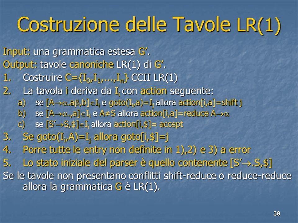 39 Costruzione delle Tavole LR(1) Input: una grammatica estesa G. Output: tavole canoniche LR(1) di G. 1.Costruire C={I 0,I 1,...,I n } CCII LR(1) 2.L