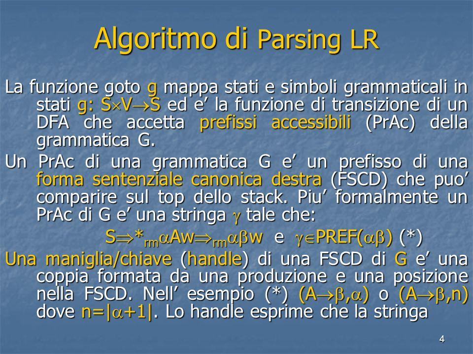 4 Algoritmo di Parsing LR La funzione goto g mappa stati e simboli grammaticali in stati g: S V S ed e la funzione di transizione di un DFA che accett