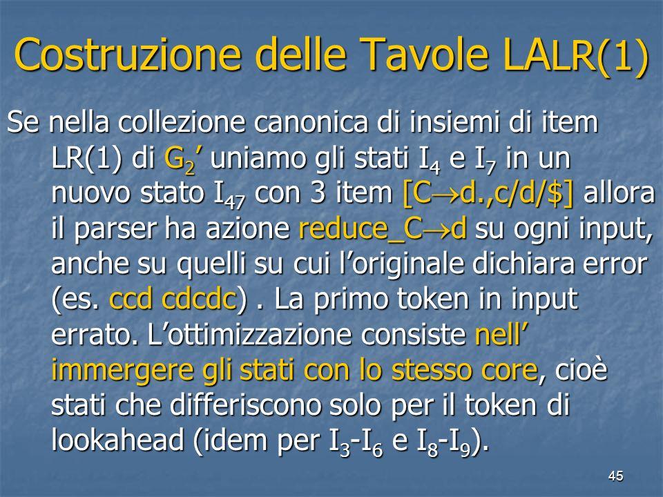 45 Costruzione delle Tavole LA LR(1) Se nella collezione canonica di insiemi di item LR(1) di G 2 uniamo gli stati I 4 e I 7 in un nuovo stato I 47 con 3 item [C d.,c/d/$] allora il parser ha azione reduce_C d su ogni input, anche su quelli su cui loriginale dichiara error (es.