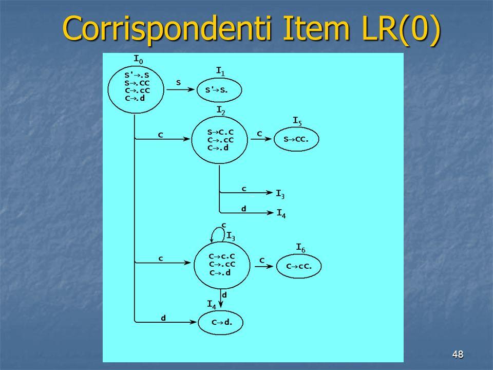 48 Corrispondenti Item LR(0) Corrispondenti Item LR(0)