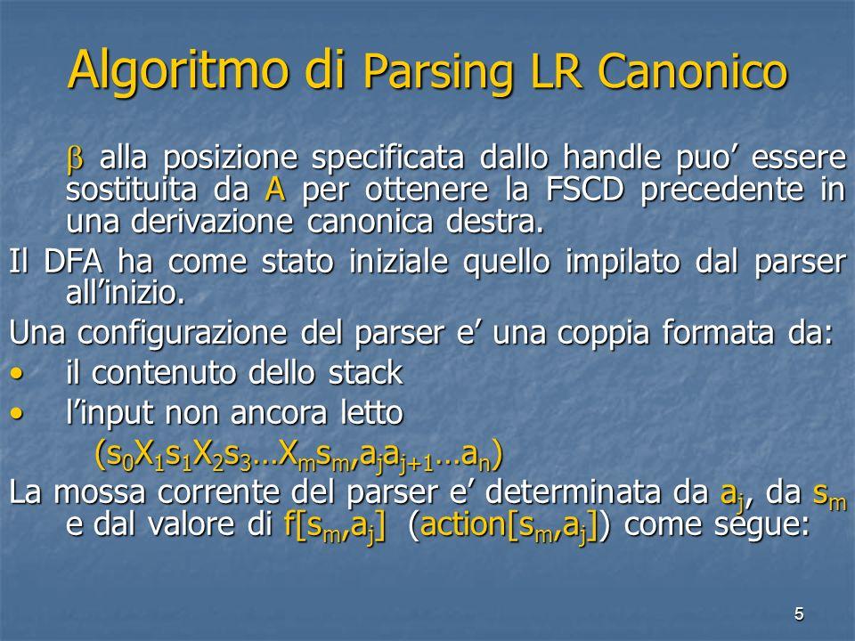 36 Insiemi di item canonici LR(0) di G 2 Insiemi di item canonici LR(0) di G 2 G 2 : (0)S S;(1)S CC;(2)C cC;(3)C d; I 0 : [S.S] I 4 : [C d.] goto(I 0,S)=I 1 goto(I 3,c)=I 3 [S.CC] I 5 : [C CC.] goto(I 0,C)=I 2 goto(I 3,d)=I 4 [S.CC] I 5 : [C CC.] goto(I 0,C)=I 2 goto(I 3,d)=I 4 [C.cC] I 6 : [C cC.] goto(I 0,c)=I 3 [C.cC] I 6 : [C cC.] goto(I 0,c)=I 3 [C.d] goto(I 0,S)=I 1 goto(I 0,d)=I 4 [C.d] goto(I 0,S)=I 1 goto(I 0,d)=I 4 I 1 : [S S.] goto(I 0,C)=I 2 I 2 : [S C.C] goto(I 0,c)=I 3 [C.cC] goto(I 0,d)=I 4 [C.cC] goto(I 0,d)=I 4 [C.d] goto(I 2,C)=I 5 [C.d] goto(I 2,C)=I 5 I 3 : [C c.C] goto(I 2,c)=I 3 [C.cC] goto(I 2,d)=I 4 [C.cC] goto(I 2,d)=I 4 [C.d] goto(I 3,C)=I 6 [C.d] goto(I 3,C)=I 6