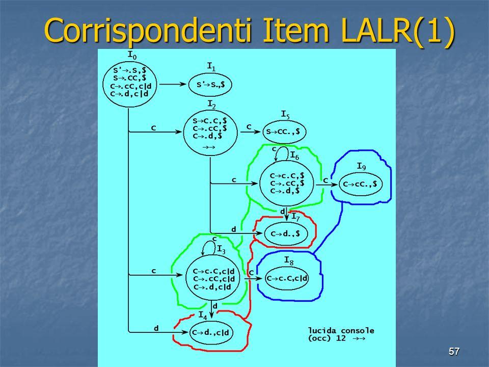 57 Corrispondenti Item LALR(1) Corrispondenti Item LALR(1)