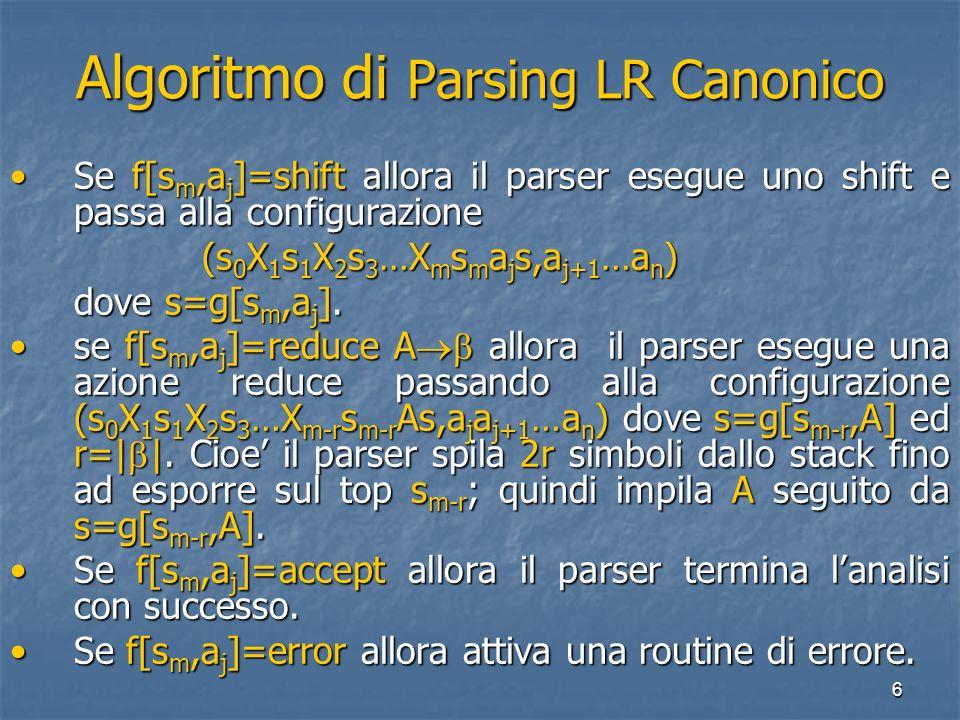 37 Insiemi di item canonici LR(0) di G 2 Insiemi di item canonici LR(0) di G 2 G 2 : (0)S S;(1)S CC;(2)C cC;(3)C d; I 0 : [S.S] I 4 : [C d.] goto(I 3,c)=I 3 I 0 : [S.S] I 4 : [C d.] goto(I 3,c)=I 3 [S.CC] I 5 : [C CC.] goto(I 3,d)=I 4 [S.CC] I 5 : [C CC.] goto(I 3,d)=I 4 [C.cC] I 6 : [C cC.] [C.cC] I 6 : [C cC.] [C.d] goto(I 0,S)=I 1 [C.d] goto(I 0,S)=I 1 I 1 : [S S.] goto(I 0,C)=I 2 I 1 : [S S.] goto(I 0,C)=I 2 I 2 : [S C.C] goto(I 0,c)=I 3 I 2 : [S C.C] goto(I 0,c)=I 3 [C.cC] goto(I 0,d)=I 4 [C.cC] goto(I 0,d)=I 4 [C.d] goto(I 2,C)=I 5 [C.d] goto(I 2,C)=I 5 I 3 : [C c.C] goto(I 2,c)=I 3 I 3 : [C c.C] goto(I 2,c)=I 3 [C.cC] goto(I 2,d)=I 4 [C.cC] goto(I 2,d)=I 4 [C.d] goto(I 3,C)=I 6 [C.d] goto(I 3,C)=I 6