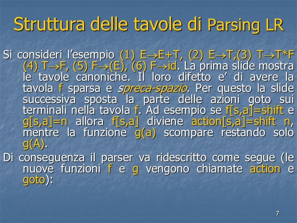 7 Struttura delle tavole di Parsing LR Si consideri lesempio (1) E E+T, (2) E T,(3) T T*F (4) T F, (5) F (E), (6) F id. La prima slide mostra le tavol