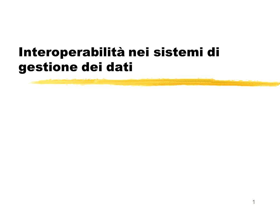 1 Interoperabilità nei sistemi di gestione dei dati