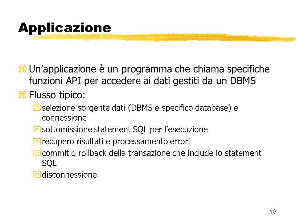 13 Applicazione zUnapplicazione è un programma che chiama specifiche funzioni API per accedere ai dati gestiti da un DBMS zFlusso tipico: yselezione s