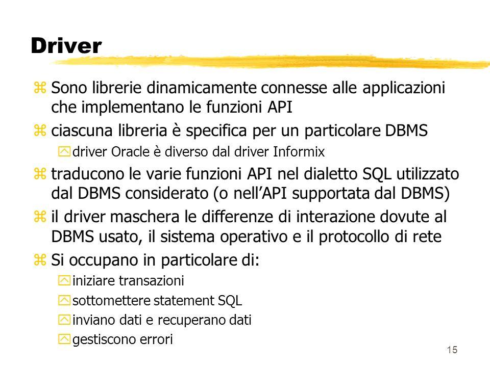 15 Driver zSono librerie dinamicamente connesse alle applicazioni che implementano le funzioni API zciascuna libreria è specifica per un particolare D