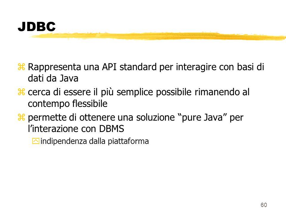60 JDBC zRappresenta una API standard per interagire con basi di dati da Java zcerca di essere il più semplice possibile rimanendo al contempo flessib