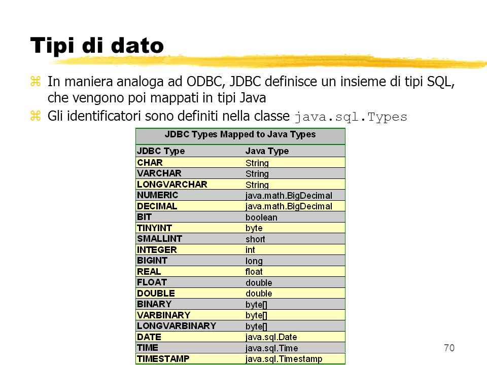70 Tipi di dato zIn maniera analoga ad ODBC, JDBC definisce un insieme di tipi SQL, che vengono poi mappati in tipi Java Gli identificatori sono defin