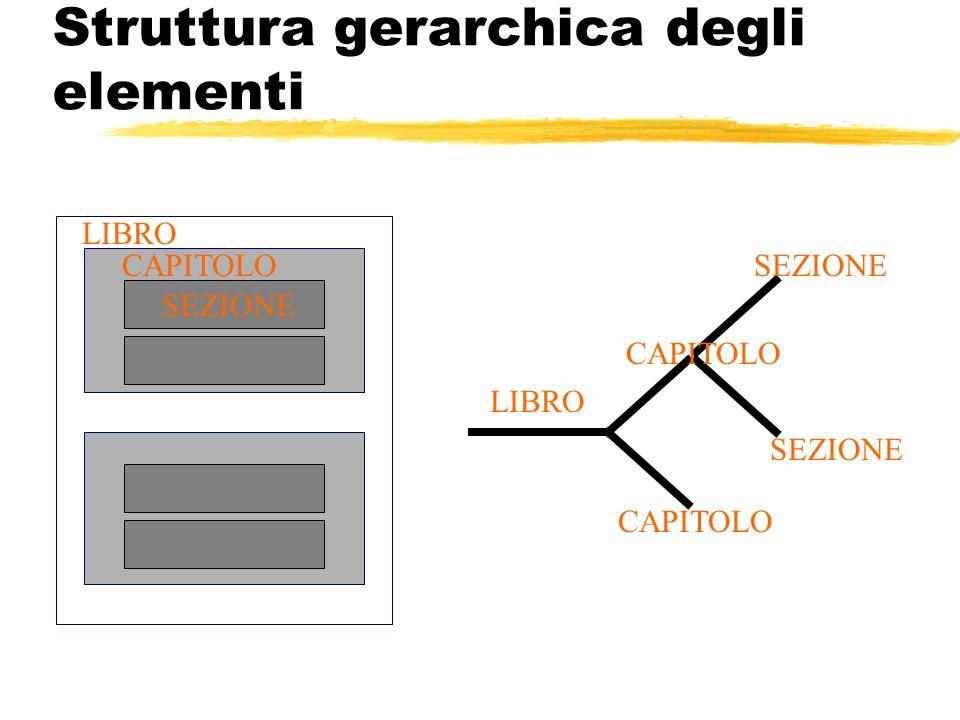 Struttura gerarchica degli elementi LIBRO CAPITOLO SEZIONE LIBRO CAPITOLO SEZIONE