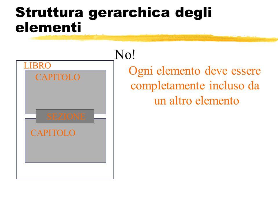 Struttura gerarchica degli elementi LIBRO CAPITOLO SEZIONE Ogni elemento deve essere completamente incluso da un altro elemento CAPITOLO No!