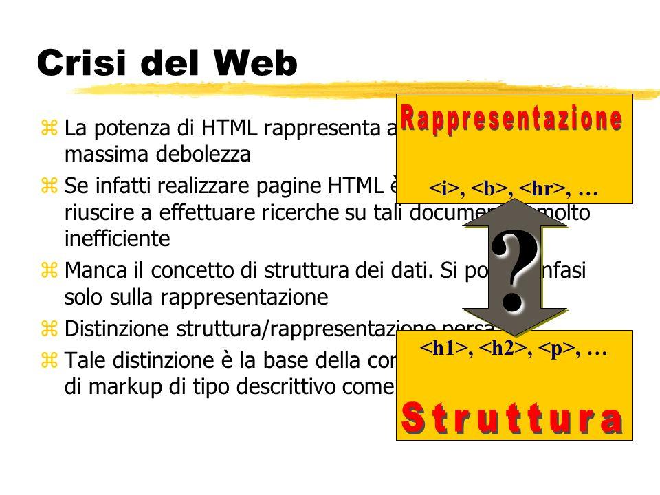Crisi del Web zLa potenza di HTML rappresenta anche il punto di massima debolezza zSe infatti realizzare pagine HTML è estremamente facile riuscire a