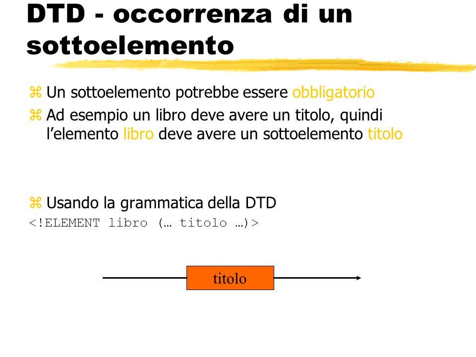 DTD - occorrenza di un sottoelemento zUn sottoelemento potrebbe essere obbligatorio zAd esempio un libro deve avere un titolo, quindi lelemento libro