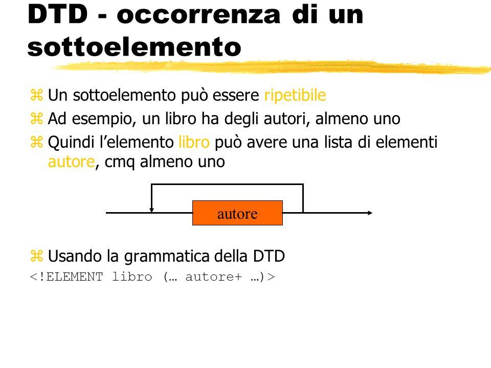 DTD - occorrenza di un sottoelemento zUn sottoelemento può essere ripetibile zAd esempio, un libro ha degli autori, almeno uno zQuindi lelemento libro