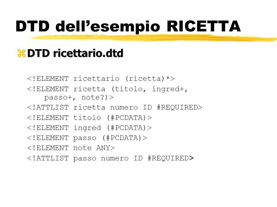 DTD dellesempio RICETTA zDTD ricettario.dtd