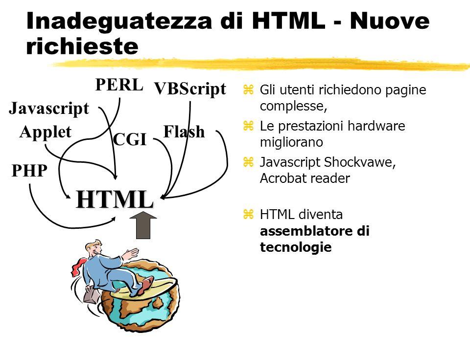 Inadeguatezza di HTML - Nuove richieste z Gli utenti richiedono pagine complesse, z Le prestazioni hardware migliorano z Javascript Shockvawe, Acrobat