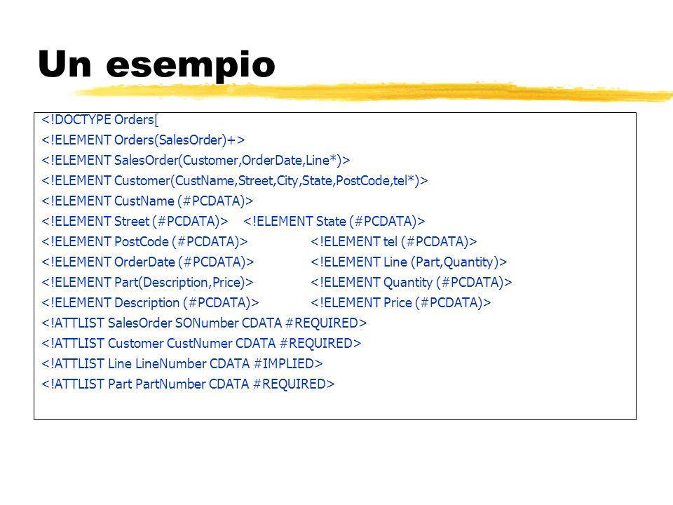 Un esempio <!DOCTYPE Orders[