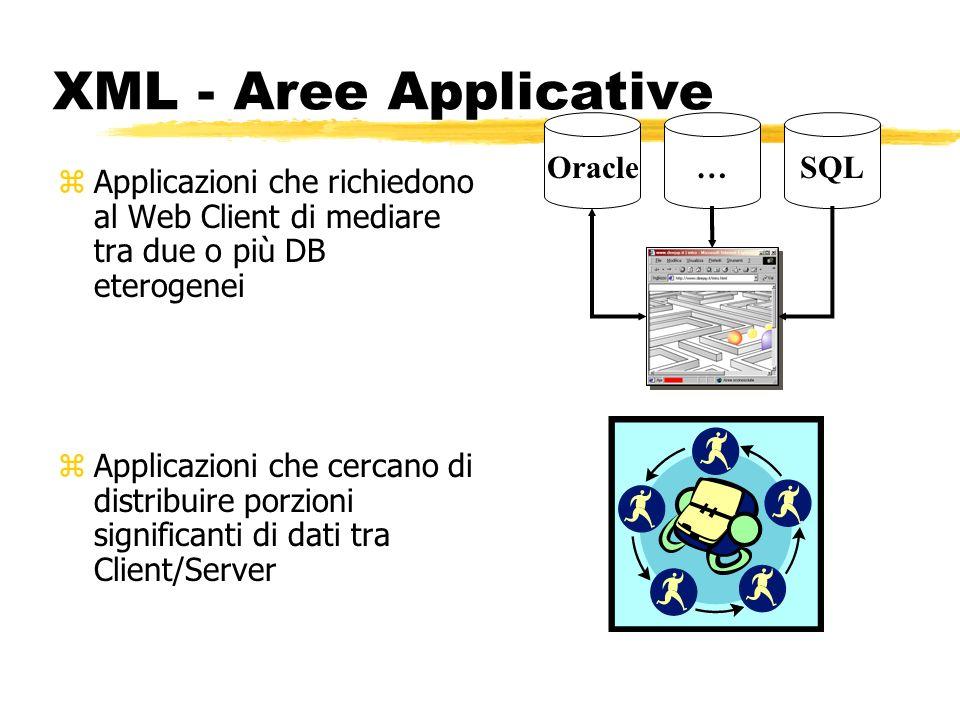 XML - Aree Applicative zApplicazioni che richiedono al Web Client di mediare tra due o più DB eterogenei zApplicazioni che cercano di distribuire porz