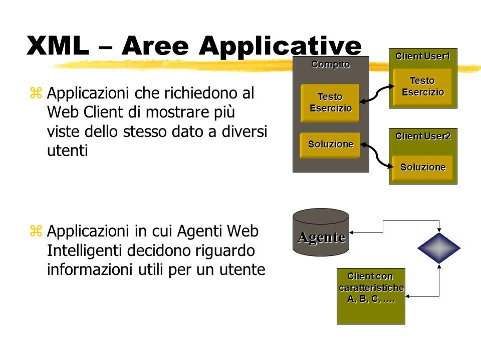 XML – Aree Applicative zApplicazioni che richiedono al Web Client di mostrare più viste dello stesso dato a diversi utenti zApplicazioni in cui Agenti