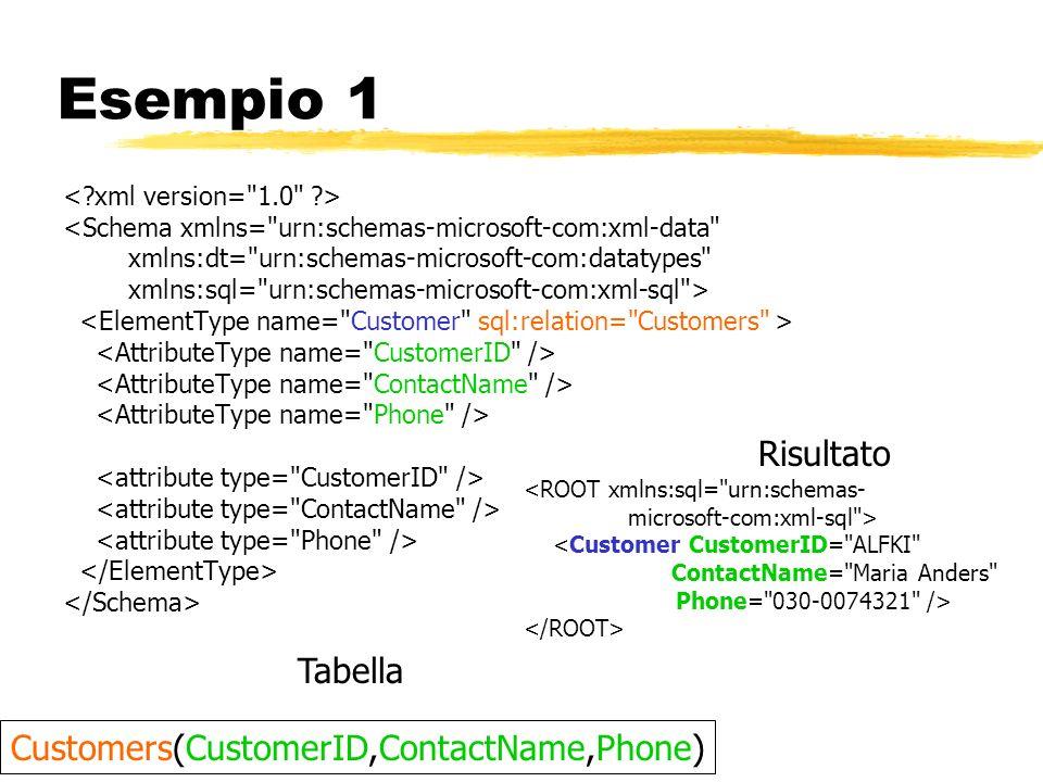 Esempio 1 <Schema xmlns=