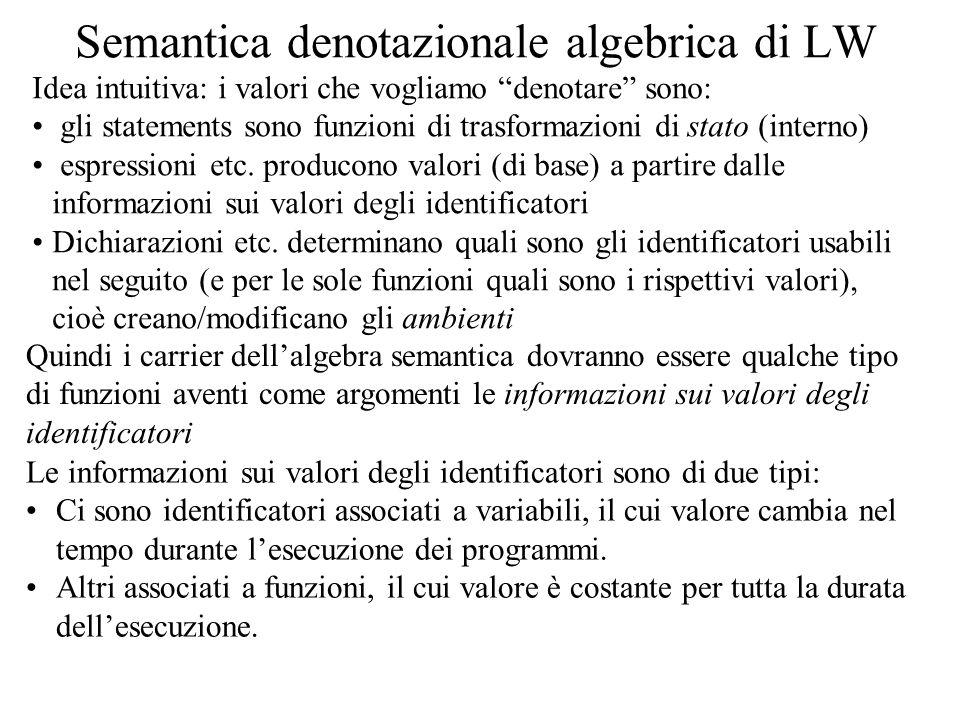 Semantica denotazionale algebrica di LW Idea intuitiva: i valori che vogliamo denotare sono: gli statements sono funzioni di trasformazioni di stato (