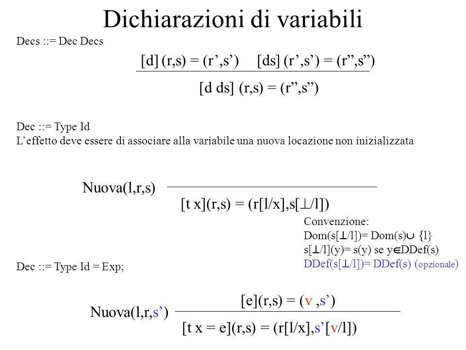Dichiarazioni di variabili [d ds] (r,s) = (r,s) [d] (r,s) = (r,s)[ds] (r,s) = (r,s) [t x](r,s) = (r[l/x],s[ /l]) Dec ::= Type Id Leffetto deve essere