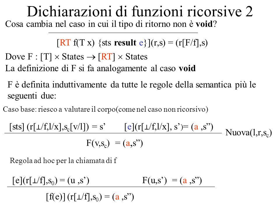 Dichiarazioni di funzioni ricorsive 2 [RT f(T x) {sts result e}](r,s) = (r[F/f],s) Dove F : [T] States [RT] States Cosa cambia nel caso in cui il tipo