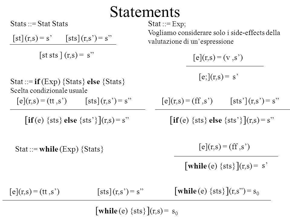 Statements [st sts ] (r,s) = [st] (r,s) = s[sts] (r,s) = s Stat ::= Exp; Vogliamo considerare solo i side-effects della valutazione di unespressione S