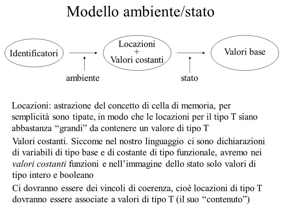 Modello ambiente/stato ambiente Identificatori Locazioni + Valori costanti Valori base stato Locazioni: astrazione del concetto di cella di memoria, p