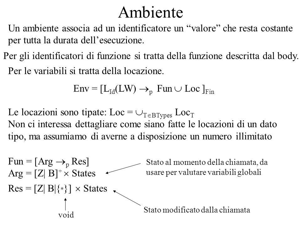 Statements [st sts ] (r,s) = [st] (r,s) = s[sts] (r,s) = s Stat ::= Exp; Vogliamo considerare solo i side-effects della valutazione di unespressione Stats ::= Stat Stats s [e](r,s) = (v,s) Stat ::= if (Exp) {Stats} else {Stats} Scelta condizionale usuale [ if (e) {sts} else {sts} ] (r,s) = s [e](r,s) = (tt,s)[sts] (r,s) = s [ if (e) {sts} else {sts} ] (r,s) = s [e](r,s) = (ff,s)[sts] (r,s) = s Stat ::= while (Exp) {Stats} [ while (e) {sts} ] (r,s) = [e](r,s) = (tt,s)[sts] (r,s) = s [ while (e) {sts} ] (r,s) = [e](r,s) = (ff,s) [ while (e) {sts} ] (r,s) = s 0 s 0 s s [e;](r,s) =