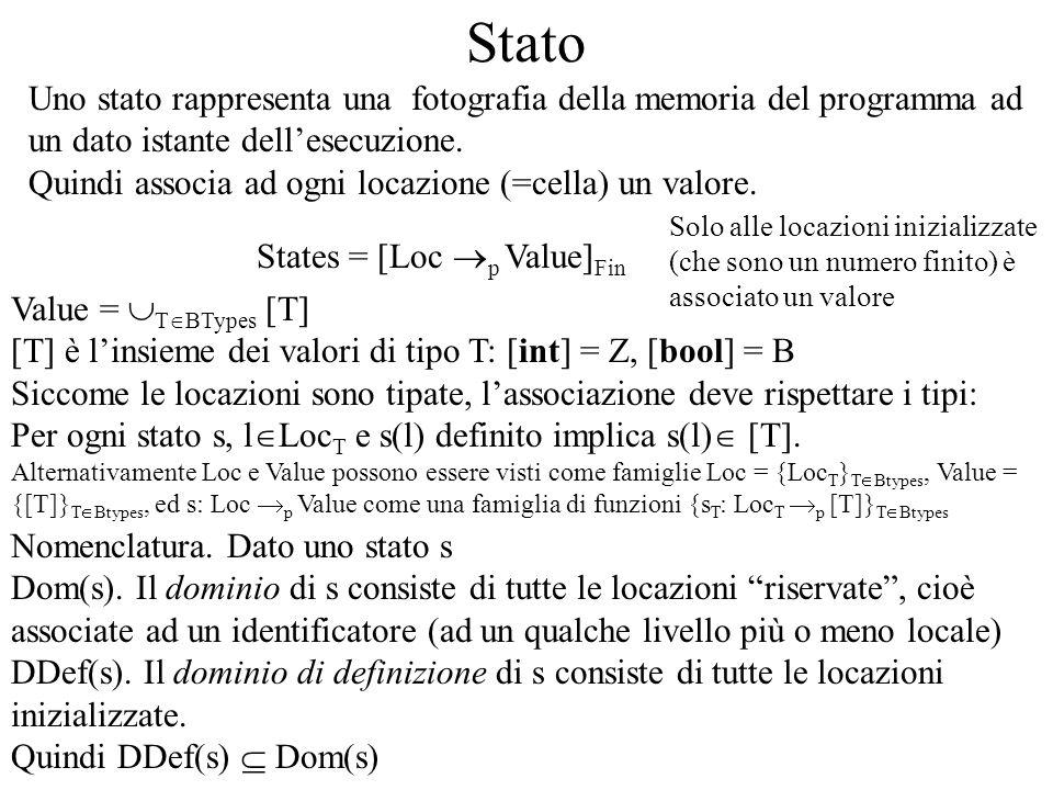 Stato Uno stato rappresenta una fotografia della memoria del programma ad un dato istante dellesecuzione. Quindi associa ad ogni locazione (=cella) un
