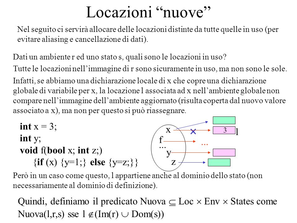 Funzione(/i) Semantica(/he) Le dichiarazioni modificano lambiente.