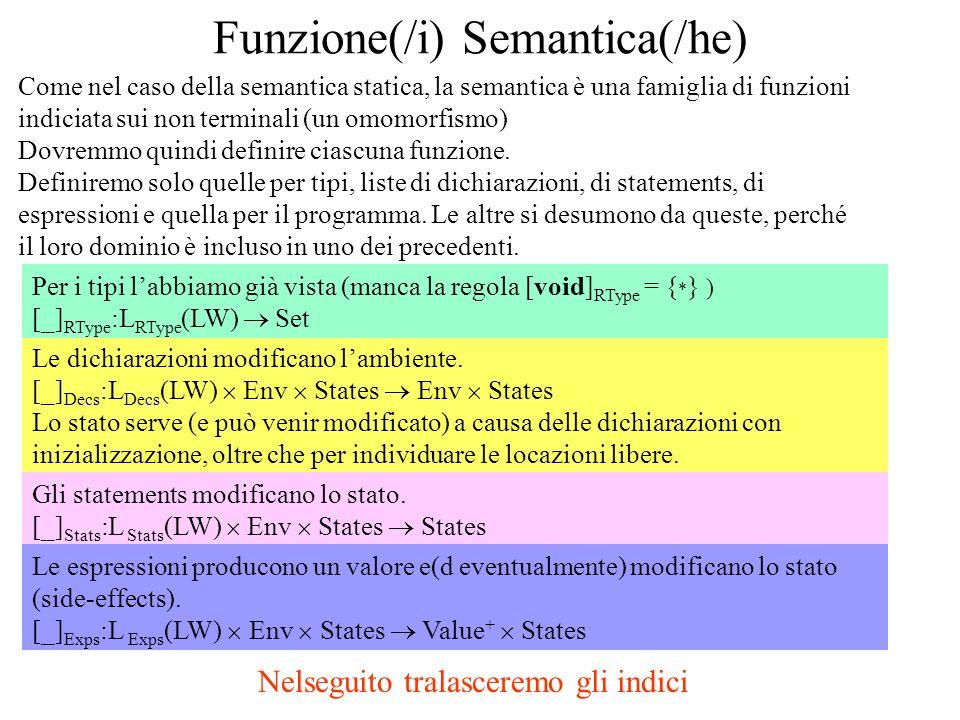Funzione(/i) Semantica(/he) Le dichiarazioni modificano lambiente. [_] Decs :L Decs (LW) Env States Env States Lo stato serve (e può venir modificato)