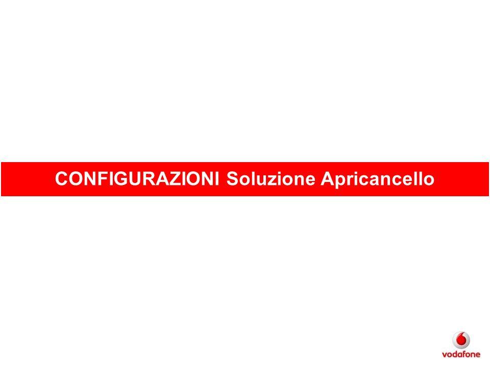 12 Processo di Vendita Il cliente interessato alla soluzione apricancello 2N invierà una e-mail allindirizzo contattivodafone@2NItalia.it per essere ricontattato dallinstallatore 2N di zona entro 5 giorni.