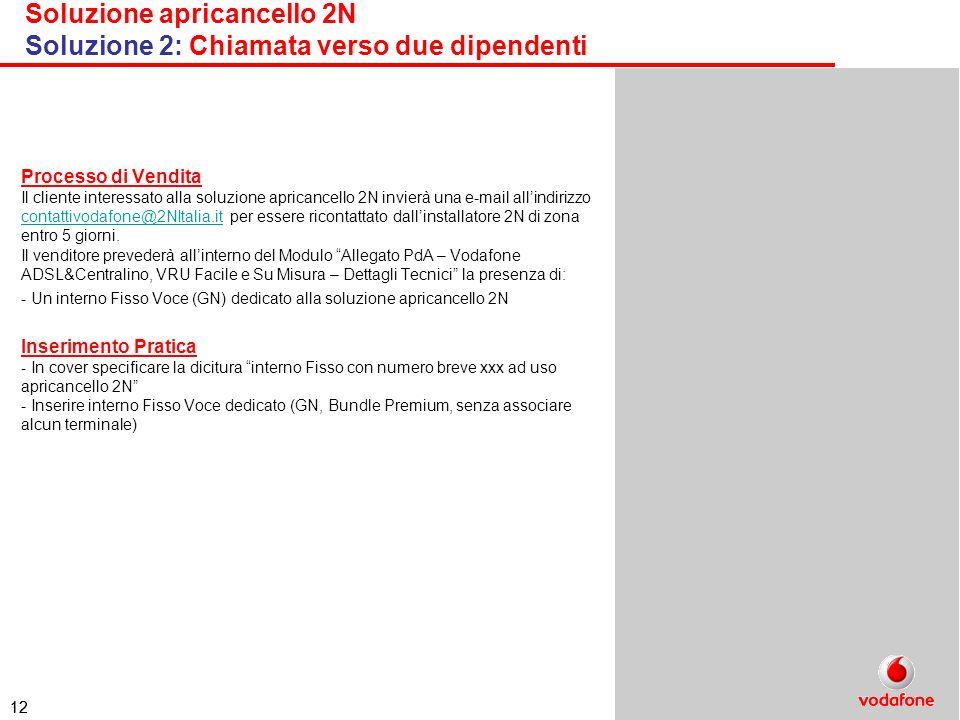 12 Processo di Vendita Il cliente interessato alla soluzione apricancello 2N invierà una e-mail allindirizzo contattivodafone@2NItalia.it per essere r