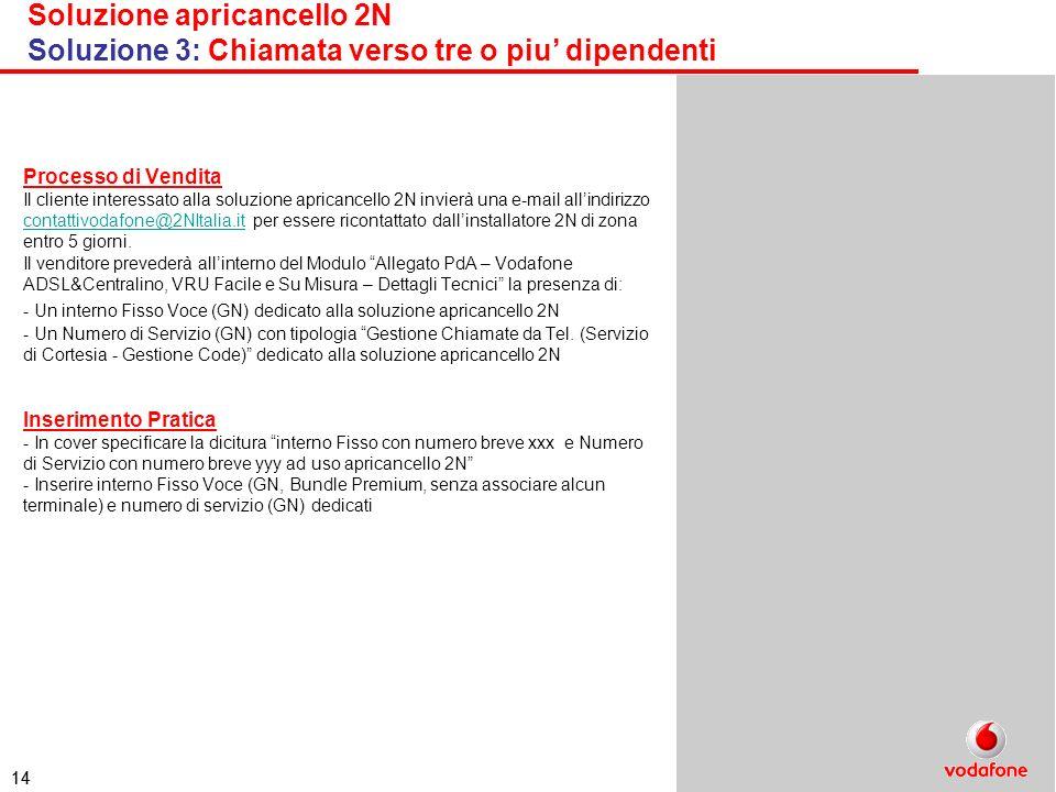 14 Processo di Vendita Il cliente interessato alla soluzione apricancello 2N invierà una e-mail allindirizzo contattivodafone@2NItalia.it per essere r