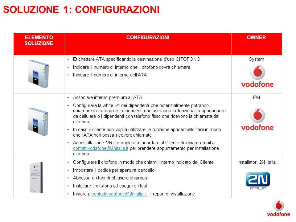 14 Processo di Vendita Il cliente interessato alla soluzione apricancello 2N invierà una e-mail allindirizzo contattivodafone@2NItalia.it per essere ricontattato dallinstallatore 2N di zona entro 5 giorni.