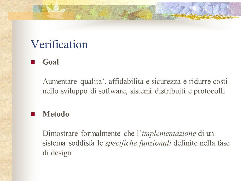 Verification Goal Aumentare qualita, affidabilita e sicurezza e ridurre costi nello sviluppo di software, sistemi distribuiti e protocolli Metodo Dimostrare formalmente che limplementazione di un sistema soddisfa le specifiche funzionali definite nella fase di design