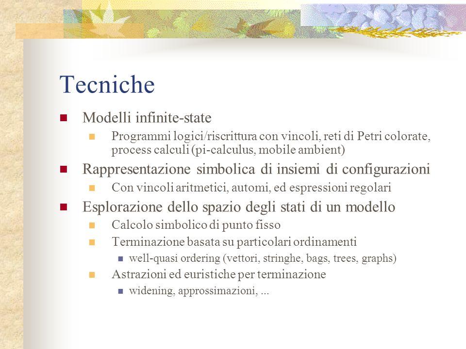 Tecniche Modelli infinite-state Programmi logici/riscrittura con vincoli, reti di Petri colorate, process calculi (pi-calculus, mobile ambient) Rappre