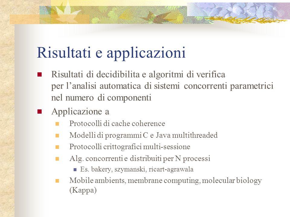 Risultati e applicazioni Risultati di decidibilita e algoritmi di verifica per lanalisi automatica di sistemi concorrenti parametrici nel numero di co